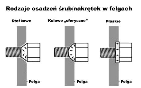 5a55ef4cca8a8_felgi-aluminiowe-stalowe-mechanika-alufelgi-osadzenie-rub.jpg.28b77fa51a5343769262d503e9d993d2.jpg